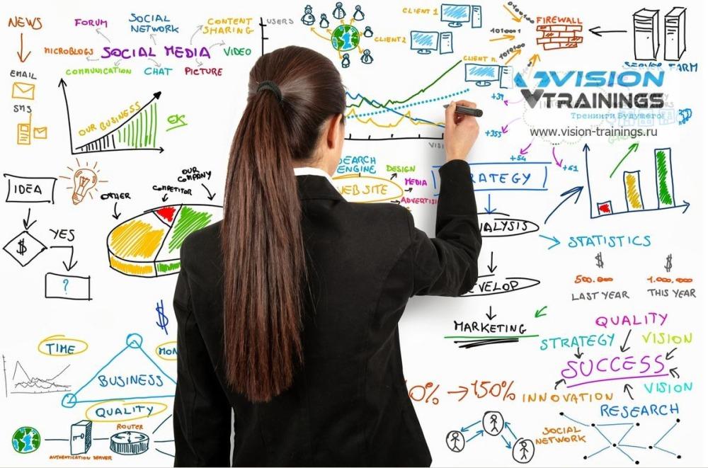 Тренинги изменений в организациях