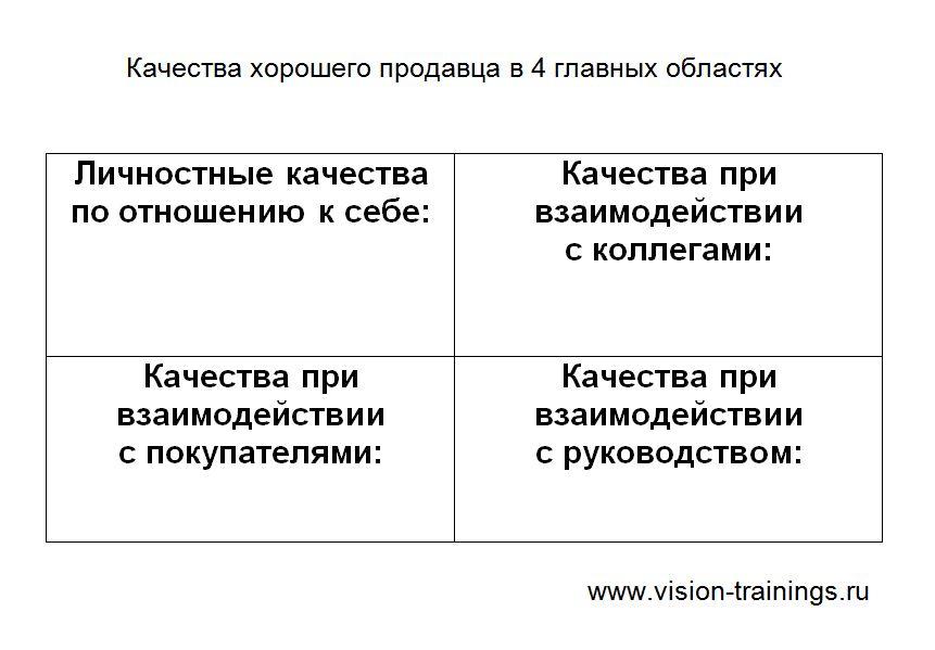 Качества хорошего продавца vision-trainings.ru