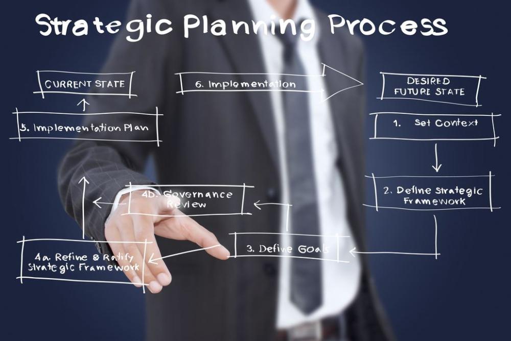 Тренинг стратегическое планирование